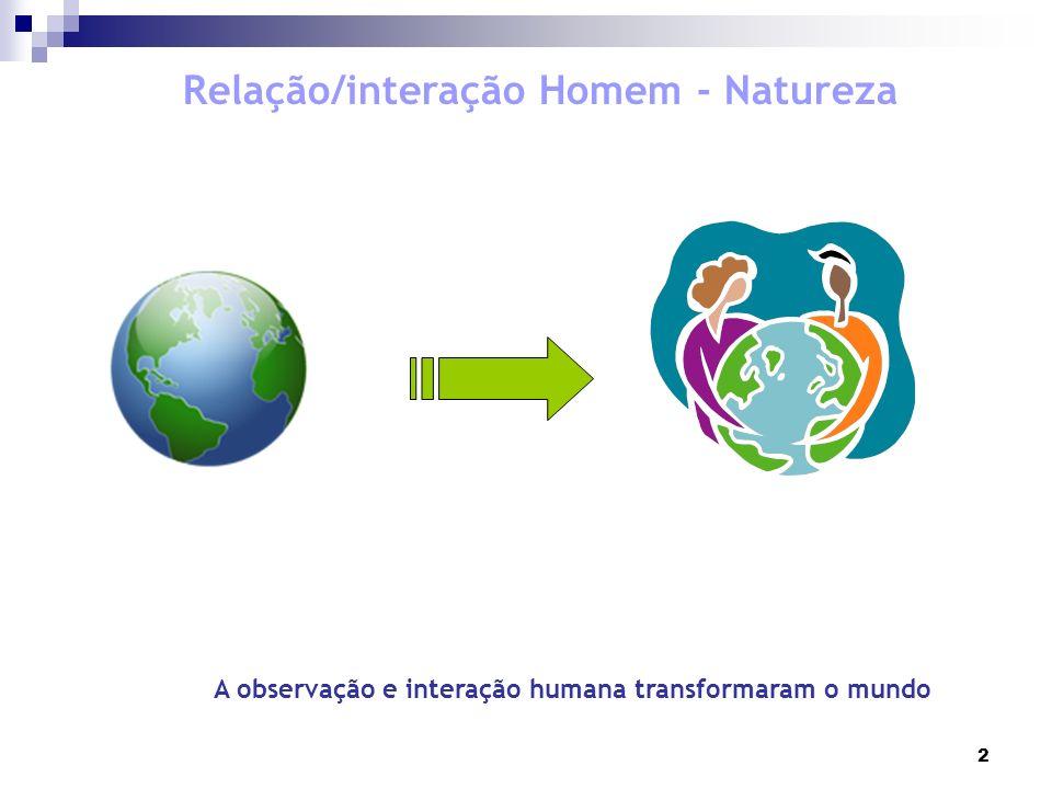 Relação/interação Homem - Natureza
