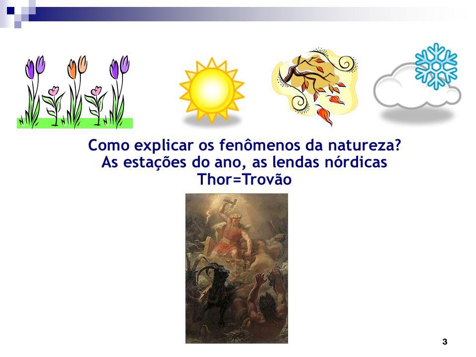 Como explicar os fenômenos da natureza
