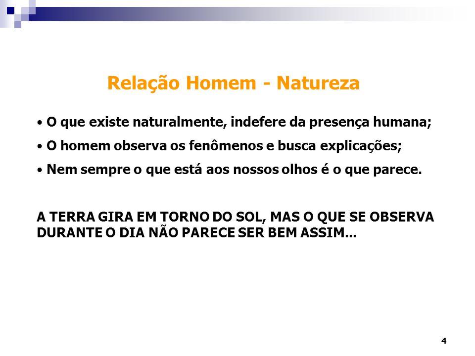 Relação Homem - Natureza