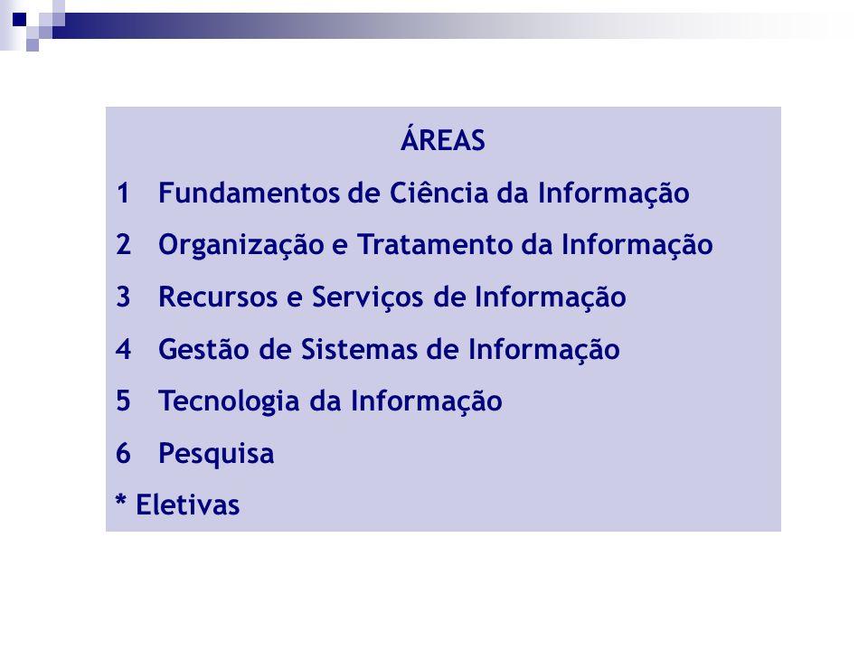 ÁREAS 1 Fundamentos de Ciência da Informação. 2 Organização e Tratamento da Informação. Recursos e Serviços de Informação.