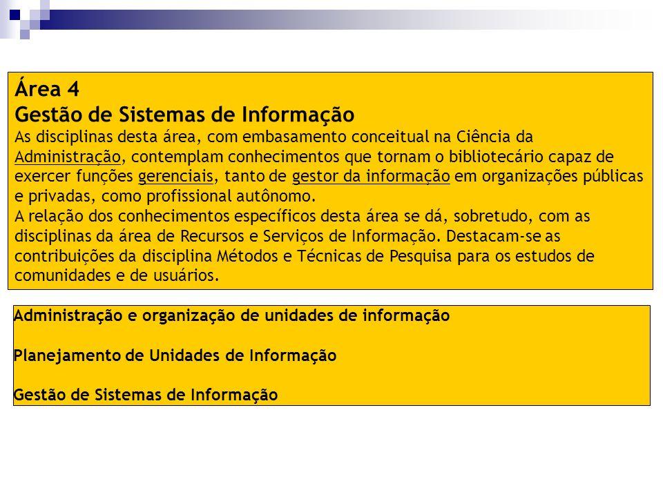 Gestão de Sistemas de Informação