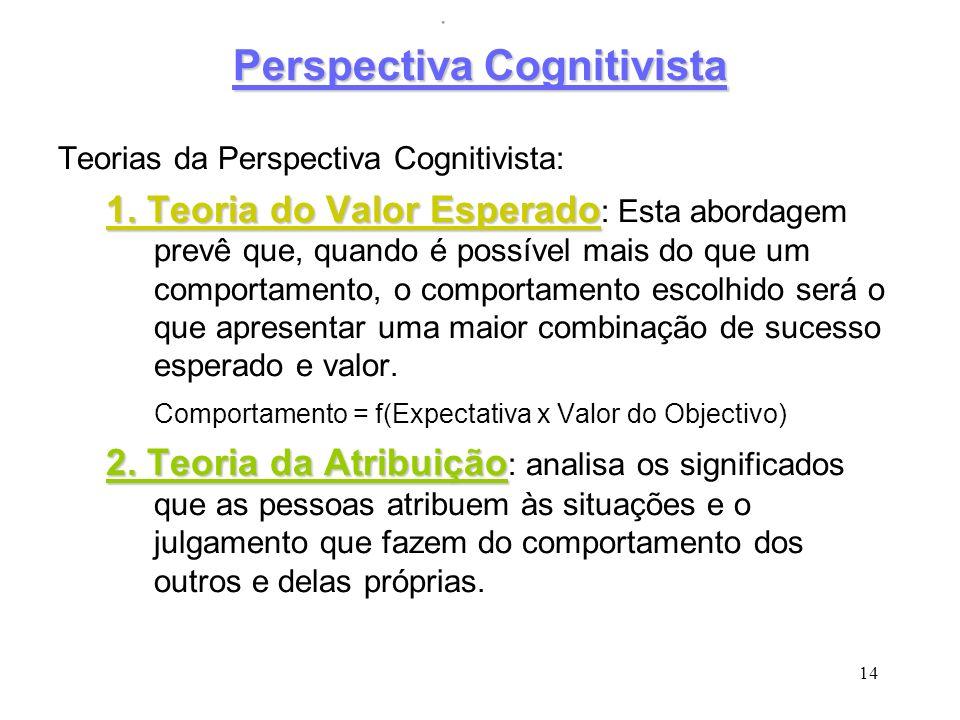 Perspectiva Cognitivista