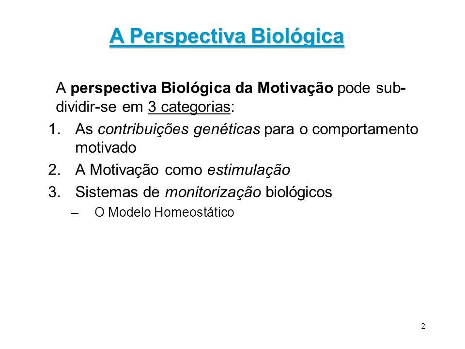 A Perspectiva Biológica