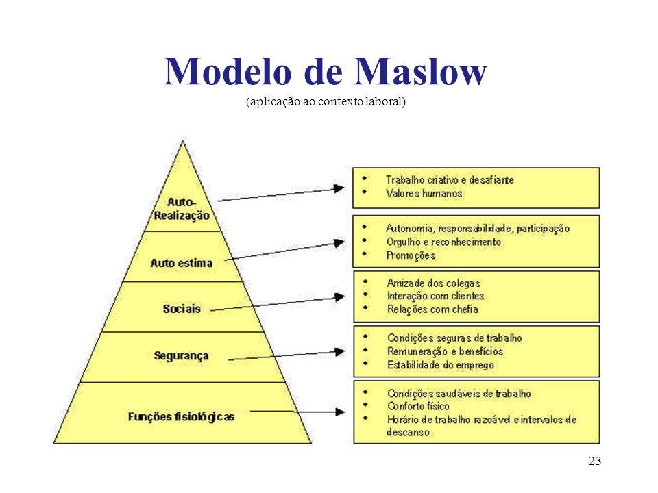 Modelo de Maslow (aplicação ao contexto laboral)