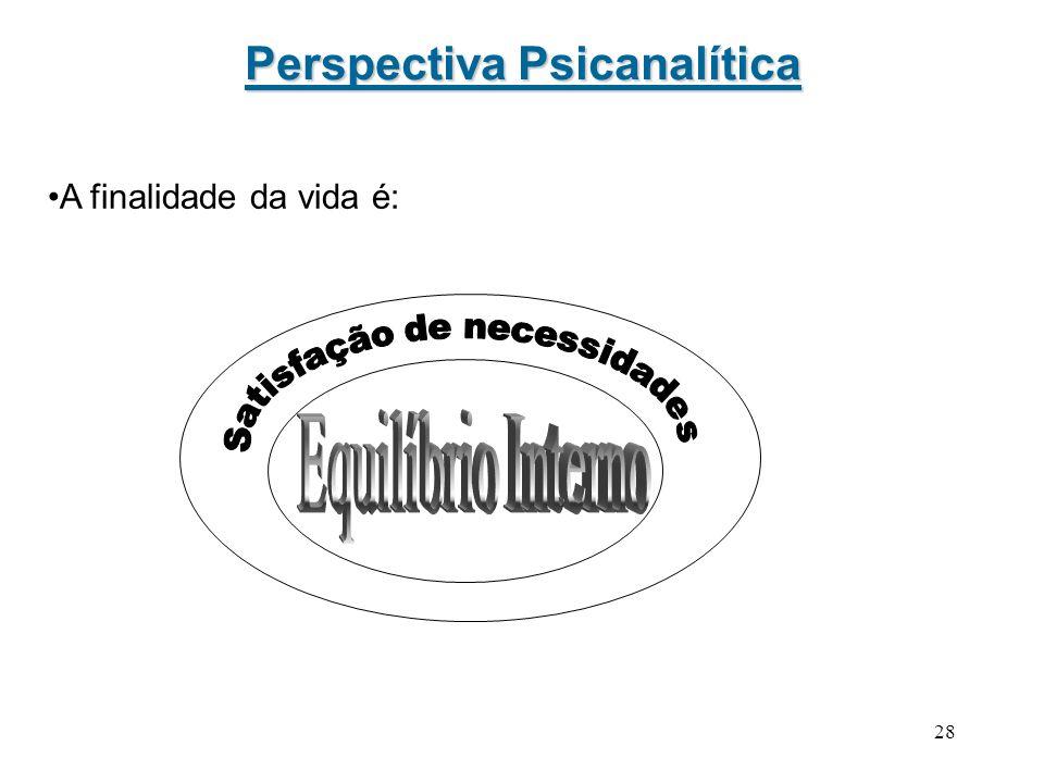 Perspectiva Psicanalítica