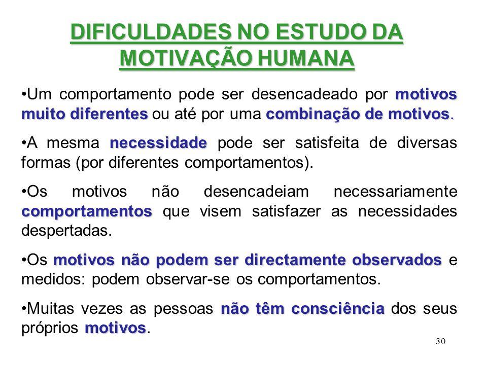 DIFICULDADES NO ESTUDO DA MOTIVAÇÃO HUMANA