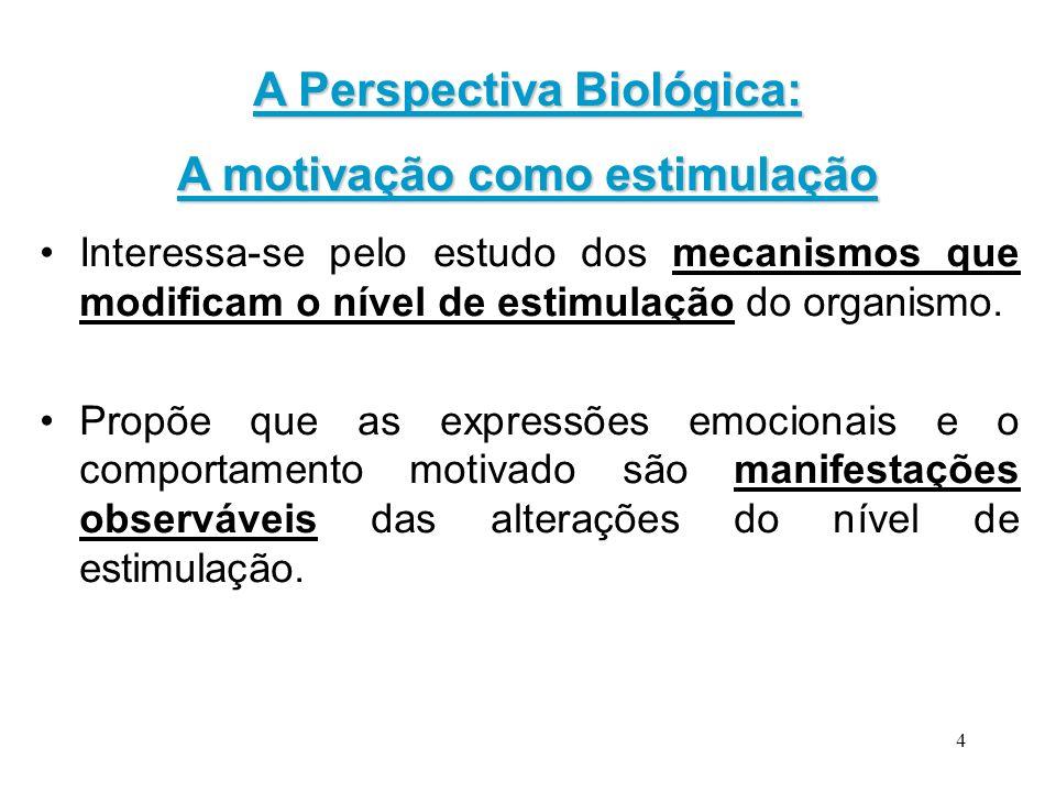 A Perspectiva Biológica: A motivação como estimulação