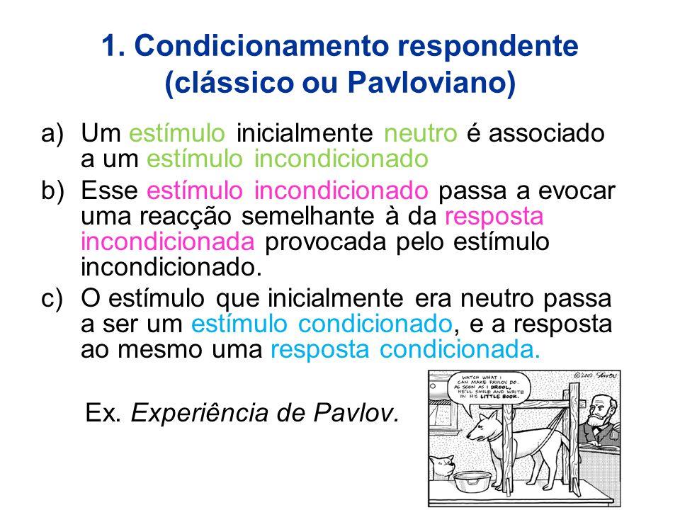 1. Condicionamento respondente (clássico ou Pavloviano)