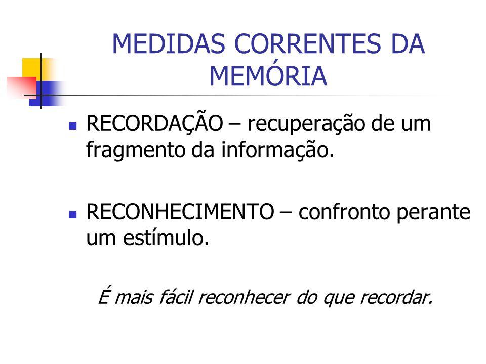 MEDIDAS CORRENTES DA MEMÓRIA