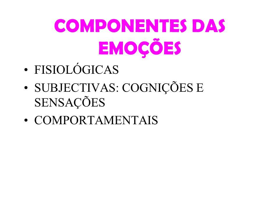 COMPONENTES DAS EMOÇÕES