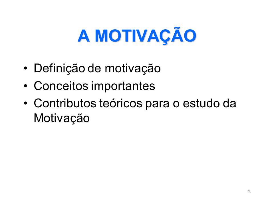 A MOTIVAÇÃO Definição de motivação Conceitos importantes