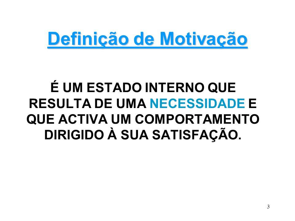 Definição de Motivação