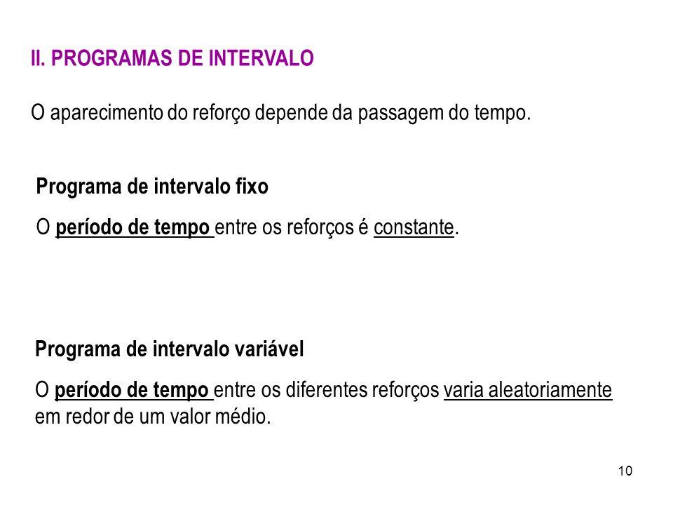 II. PROGRAMAS DE INTERVALO