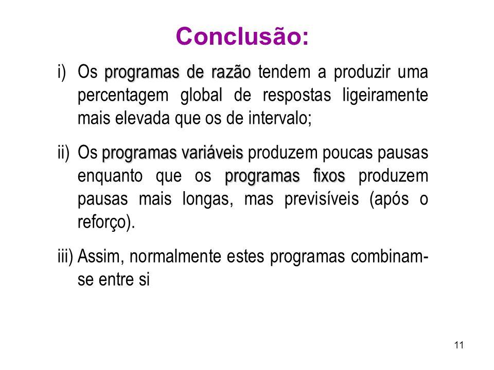 Conclusão: Os programas de razão tendem a produzir uma percentagem global de respostas ligeiramente mais elevada que os de intervalo;