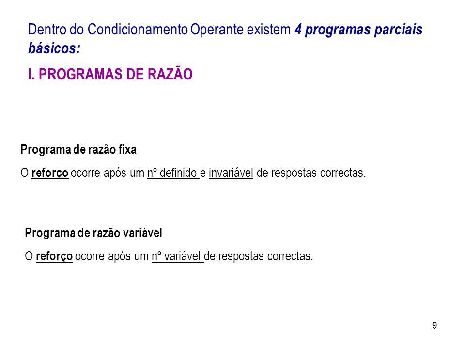 Dentro do Condicionamento Operante existem 4 programas parciais básicos: