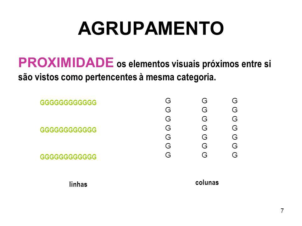 AGRUPAMENTO PROXIMIDADE os elementos visuais próximos entre si são vistos como pertencentes à mesma categoria.