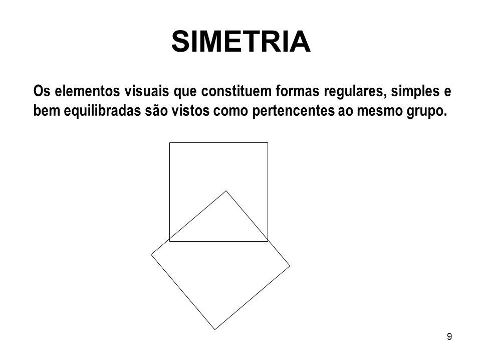 SIMETRIA Os elementos visuais que constituem formas regulares, simples e bem equilibradas são vistos como pertencentes ao mesmo grupo.