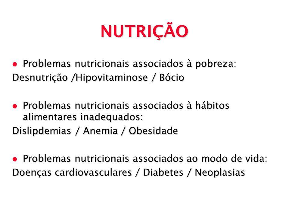 NUTRIÇÃO Problemas nutricionais associados à pobreza: