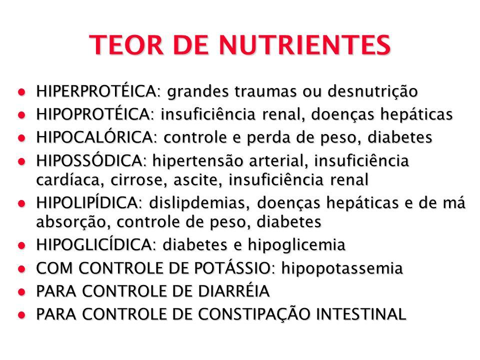 TEOR DE NUTRIENTES HIPERPROTÉICA: grandes traumas ou desnutrição