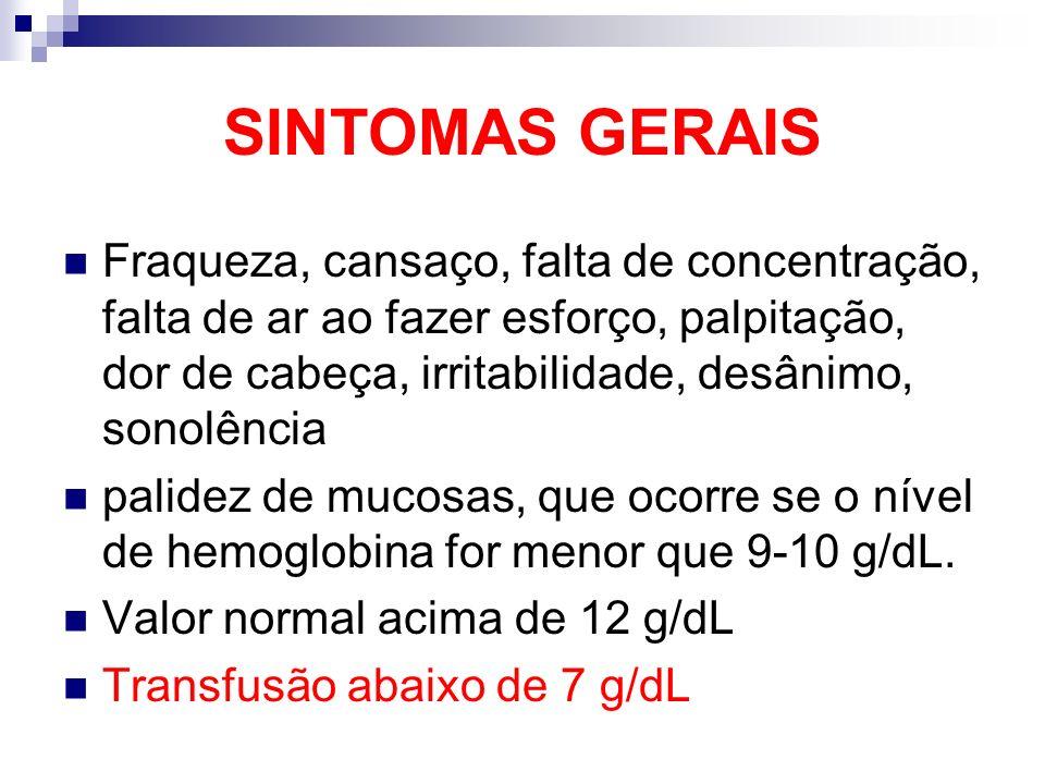 SINTOMAS GERAIS