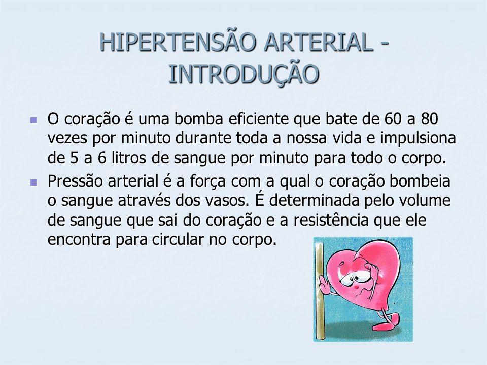 HIPERTENSÃO ARTERIAL - INTRODUÇÃO