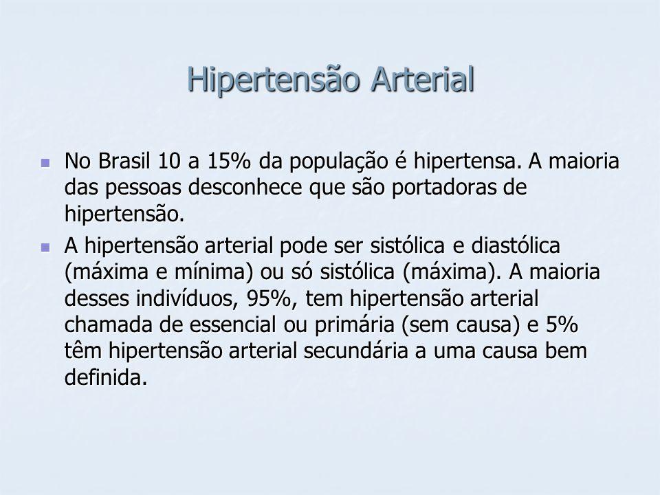 Hipertensão Arterial No Brasil 10 a 15% da população é hipertensa. A maioria das pessoas desconhece que são portadoras de hipertensão.