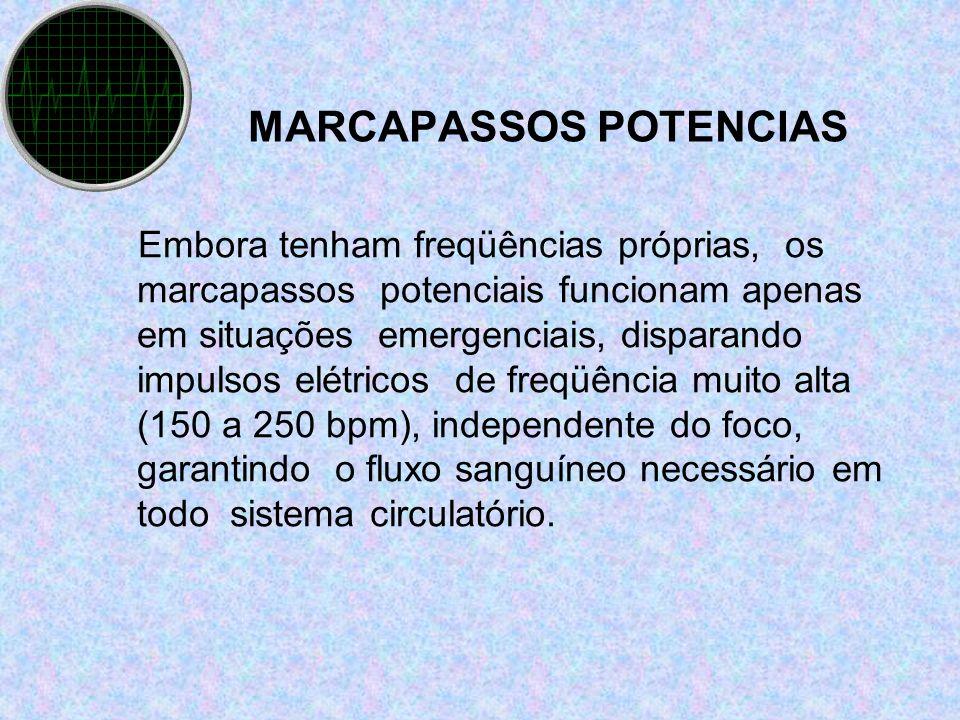 MARCAPASSOS POTENCIAS