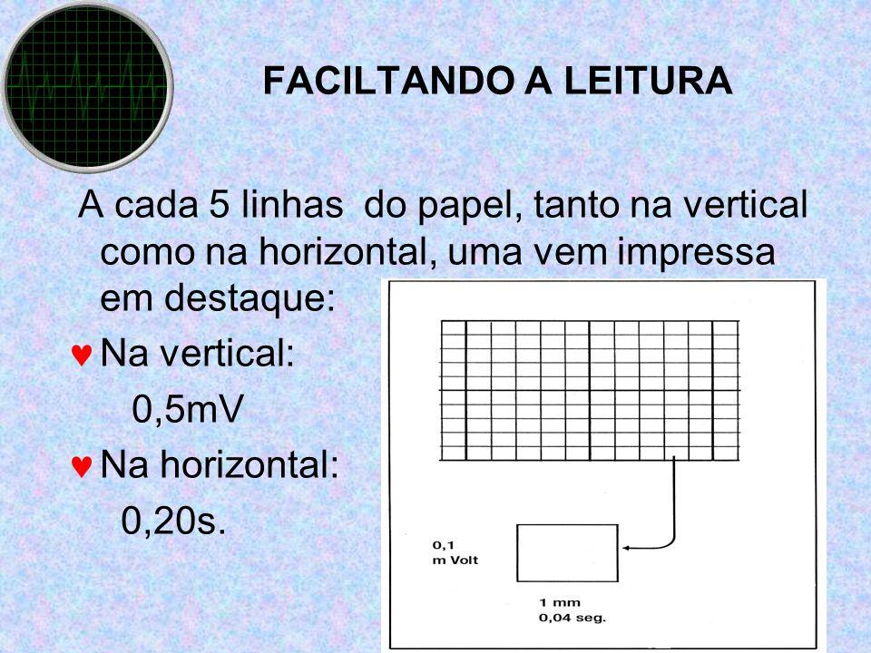 FACILTANDO A LEITURA A cada 5 linhas do papel, tanto na vertical como na horizontal, uma vem impressa em destaque: