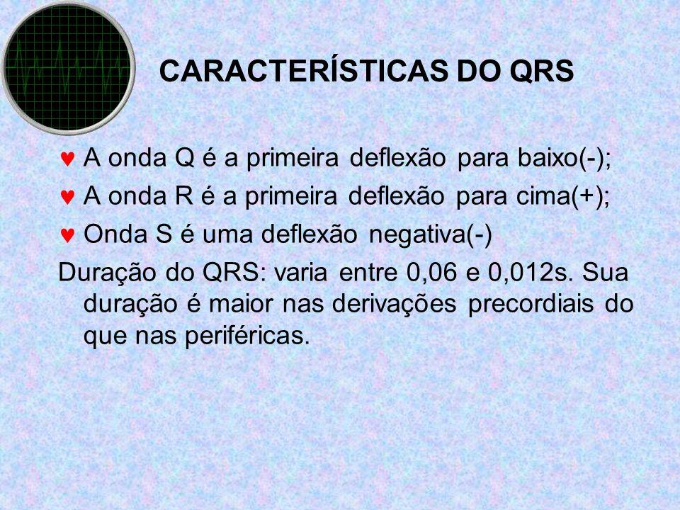 CARACTERÍSTICAS DO QRS
