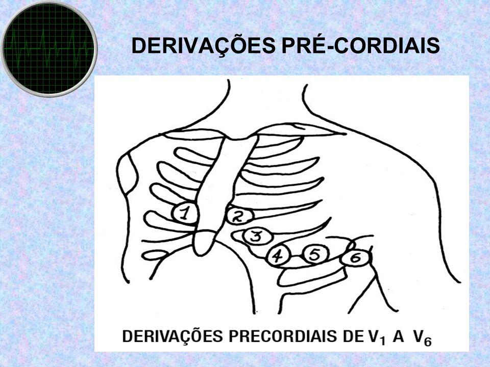 DERIVAÇÕES PRÉ-CORDIAIS
