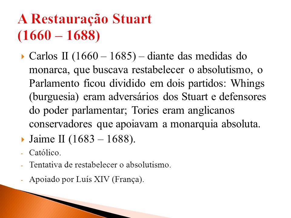 A Restauração Stuart (1660 – 1688)