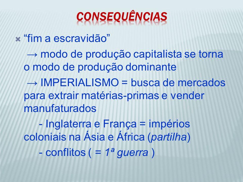 Consequências fim a escravidão