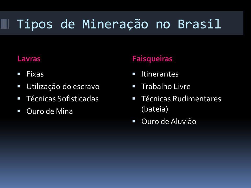 Tipos de Mineração no Brasil