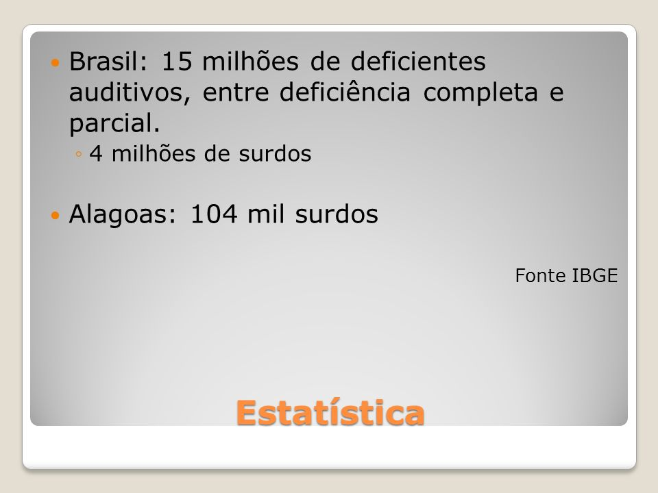 Brasil: 15 milhões de deficientes auditivos, entre deficiência completa e parcial.