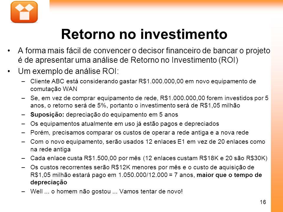 Retorno no investimento