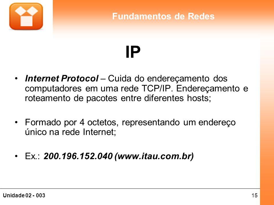 IP Internet Protocol – Cuida do endereçamento dos computadores em uma rede TCP/IP. Endereçamento e roteamento de pacotes entre diferentes hosts;