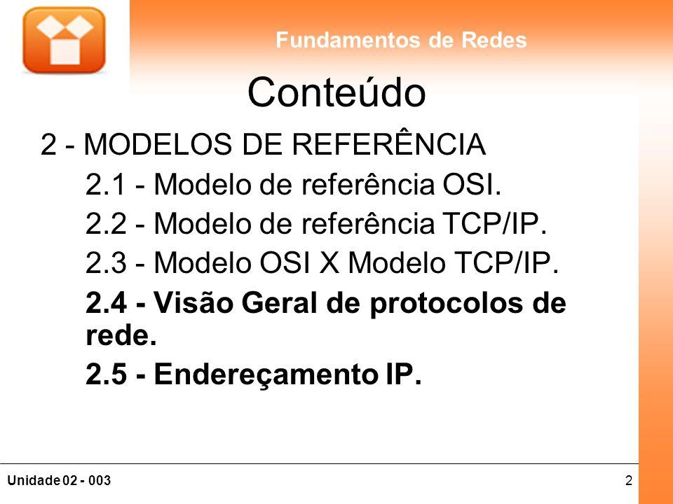 Conteúdo 2 - MODELOS DE REFERÊNCIA 2.1 - Modelo de referência OSI.