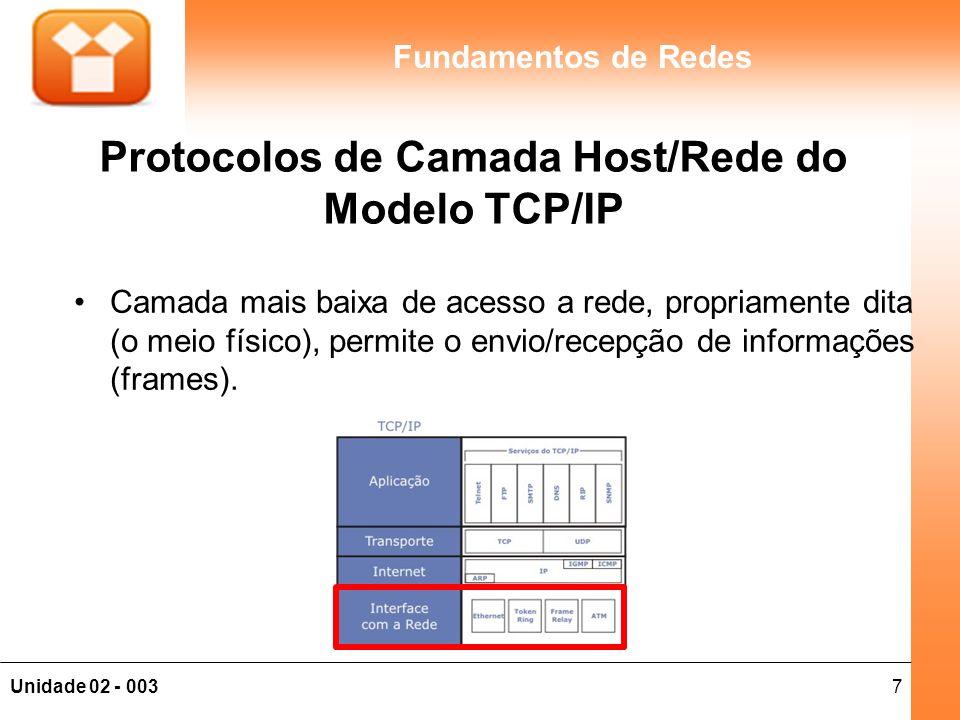Protocolos de Camada Host/Rede do Modelo TCP/IP