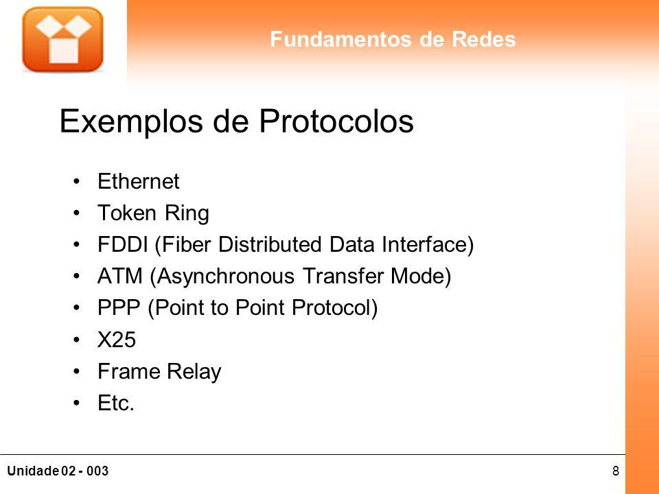 Exemplos de Protocolos