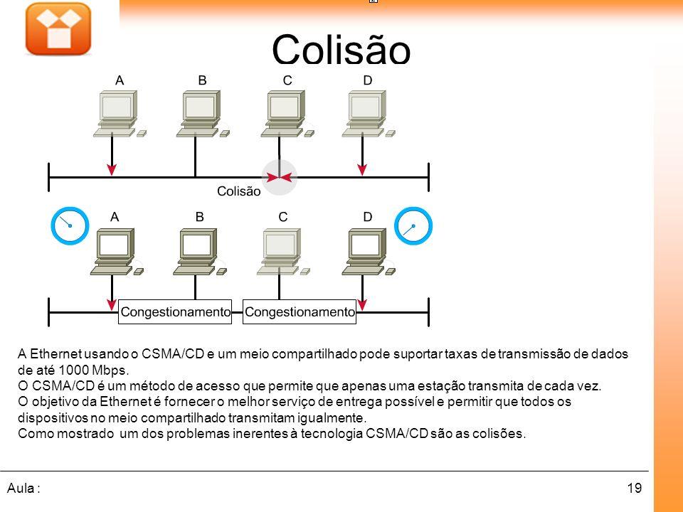 Colisão A Ethernet usando o CSMA/CD e um meio compartilhado pode suportar taxas de transmissão de dados de até 1000 Mbps.