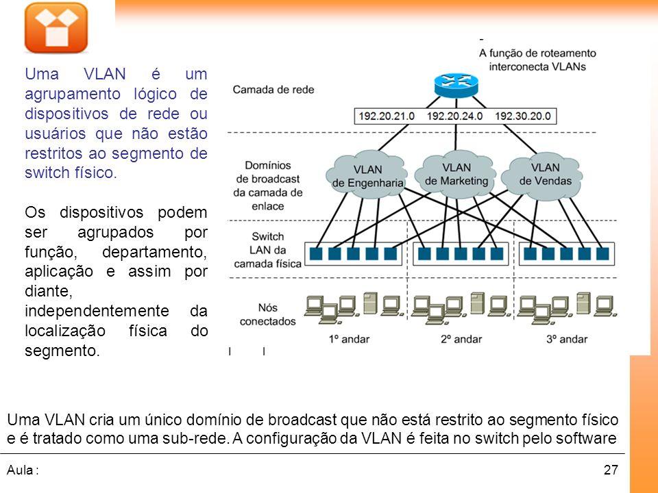 Uma VLAN é um agrupamento lógico de dispositivos de rede ou usuários que não estão restritos ao segmento de switch físico.