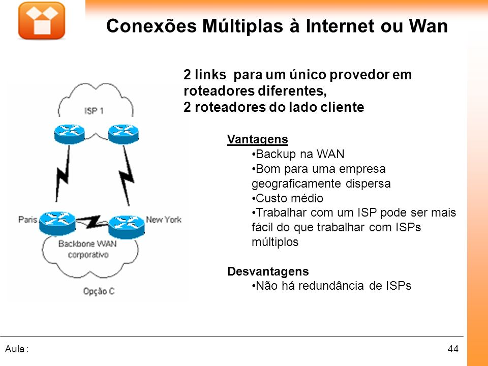 Conexões Múltiplas à Internet ou Wan