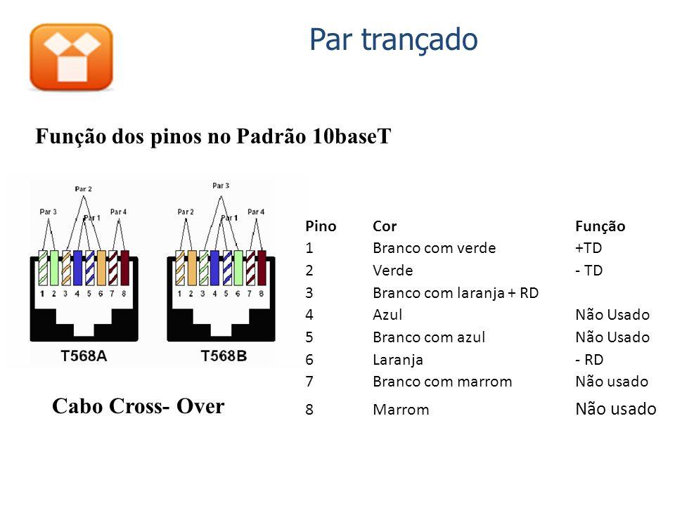 Par trançado Função dos pinos no Padrão 10baseT Cabo Cross- Over