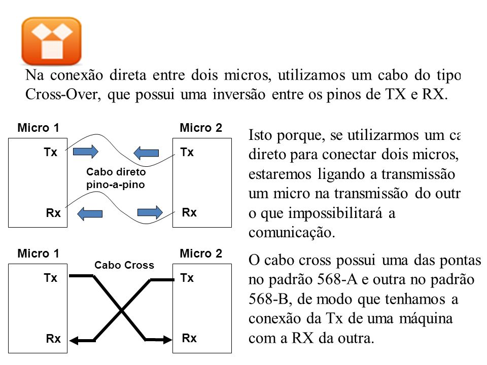 Na conexão direta entre dois micros, utilizamos um cabo do tipo Cross-Over, que possui uma inversão entre os pinos de TX e RX.