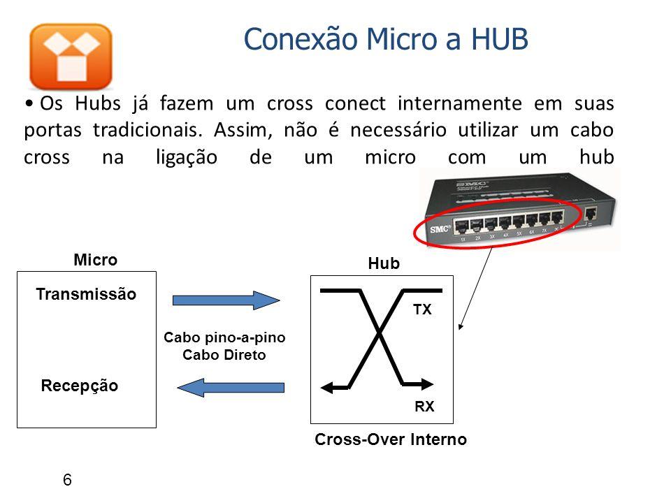 Conexão Micro a HUB