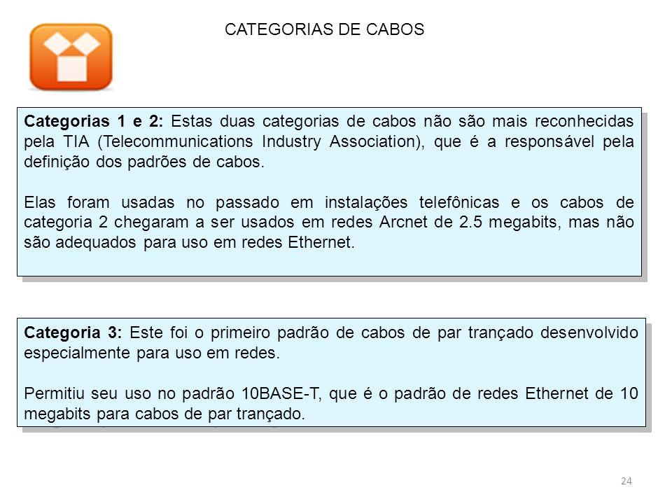 CATEGORIAS DE CABOS