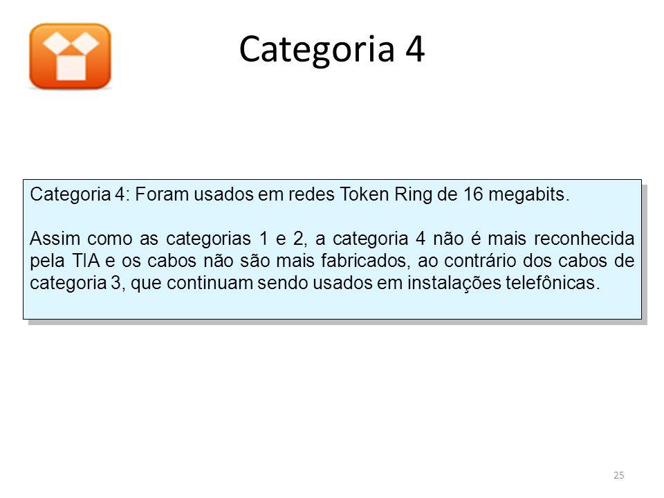 Categoria 4 Categoria 4: Foram usados em redes Token Ring de 16 megabits.