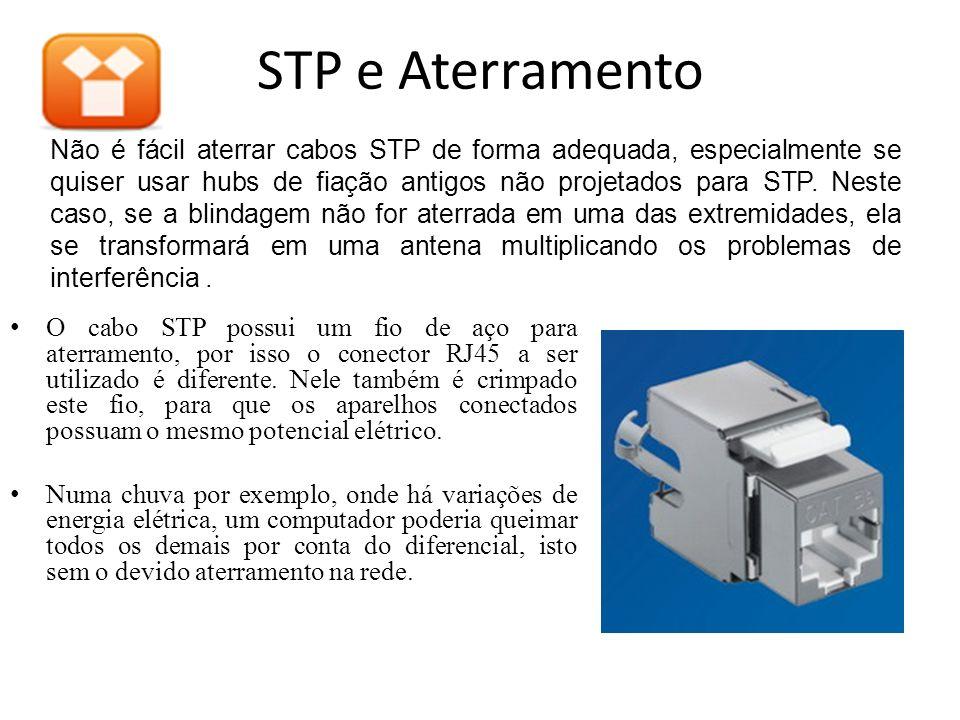 STP e Aterramento