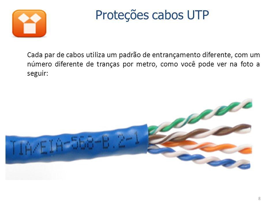 Proteções cabos UTP
