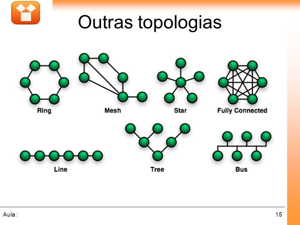 Outras topologias